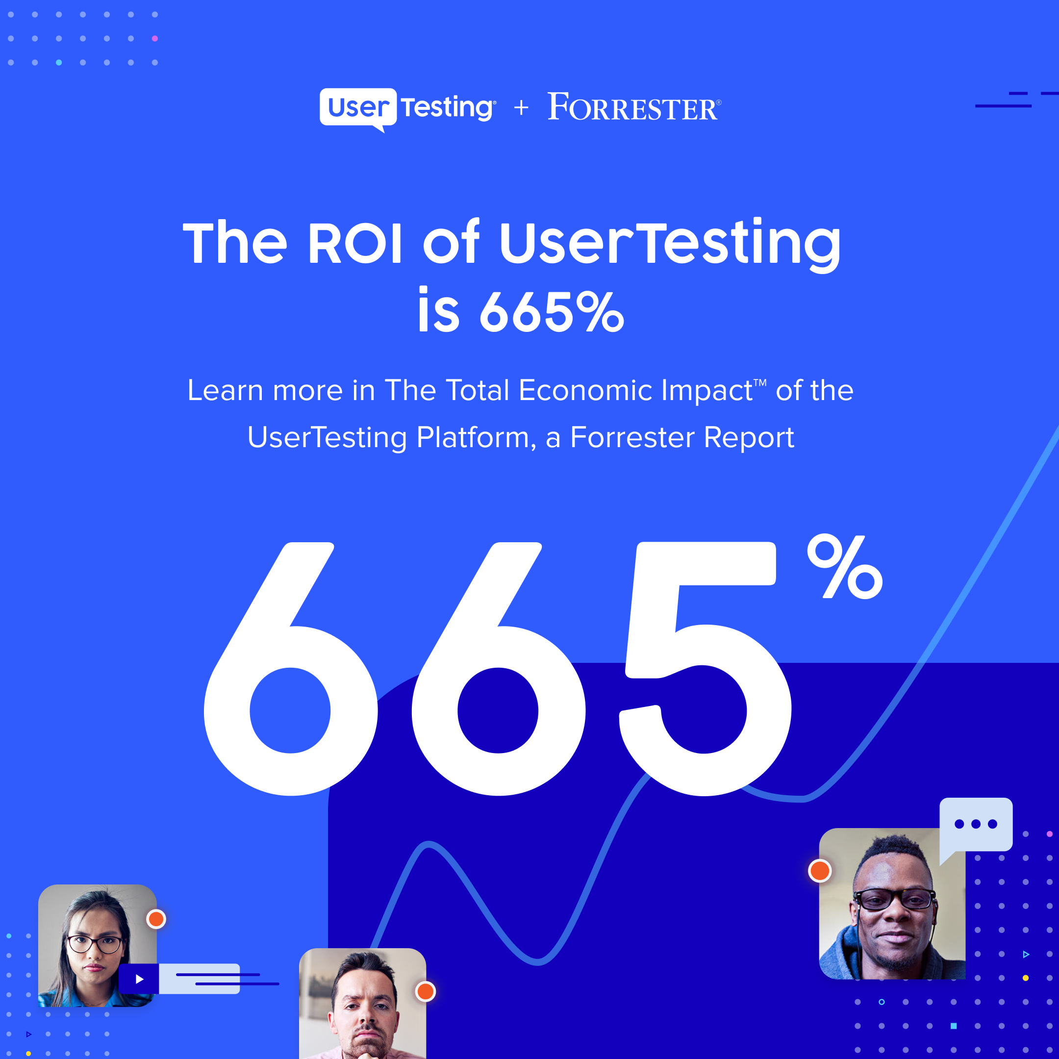 The ROI of UserTesting