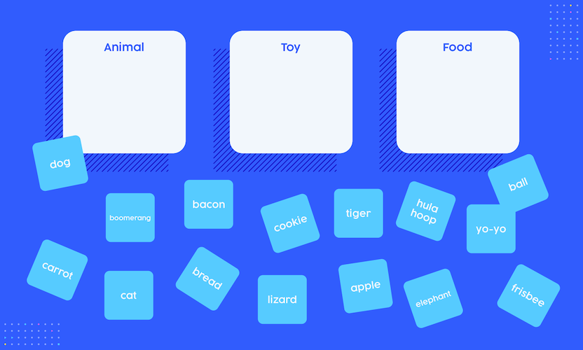 UX research method: card sorting
