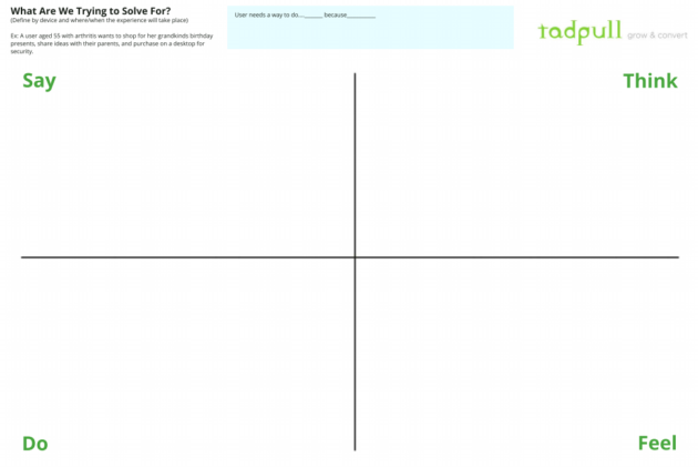 Empathy map template: say, do, think, and feel