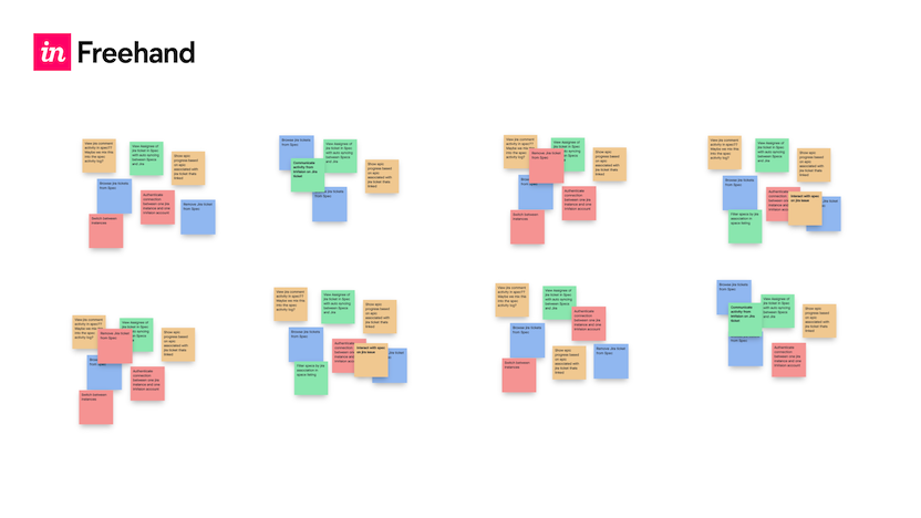 Affinity mapping: sorting by theme to create affinity diagram