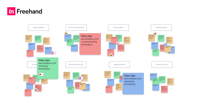 Affinity mapping: adding content to the affinity diagram