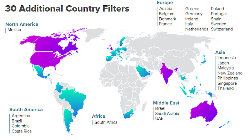 additional country filters