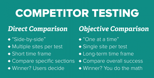 competitor test2-01
