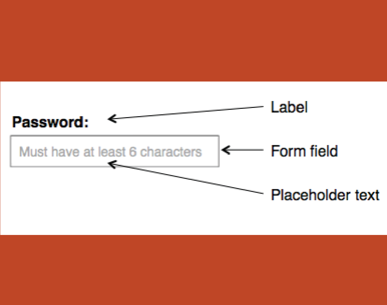 Placeholders in Form Fields Are Harmful