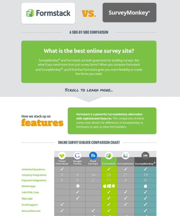Formstack's comparison page directly spells out the advantages to its competitors' audiences.
