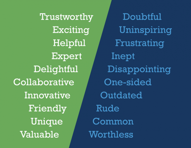 List of opposite brand attributes