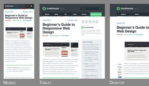 The 2014 Guide to Responsive Design