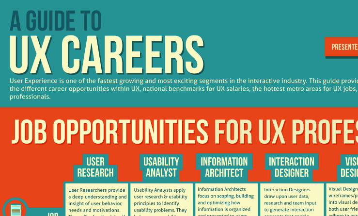 guide-ux-careers-infographic