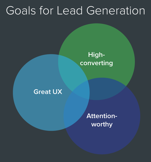 lead-generation-goals-chart