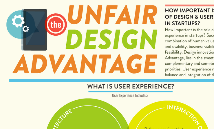 unfair-design-advantage