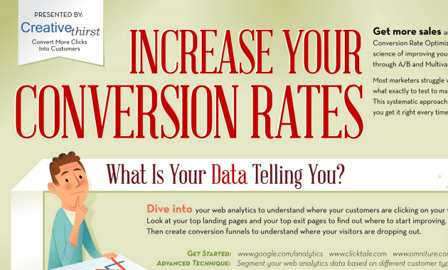 infographic-increase-your-conversion-rates