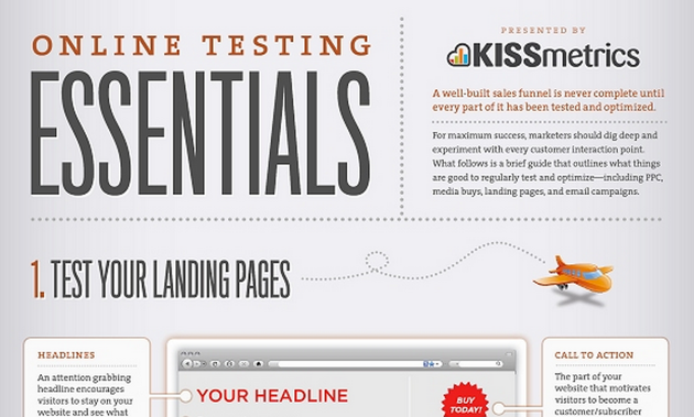 infographic-online-testing-essentials