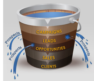 leaky-funnel