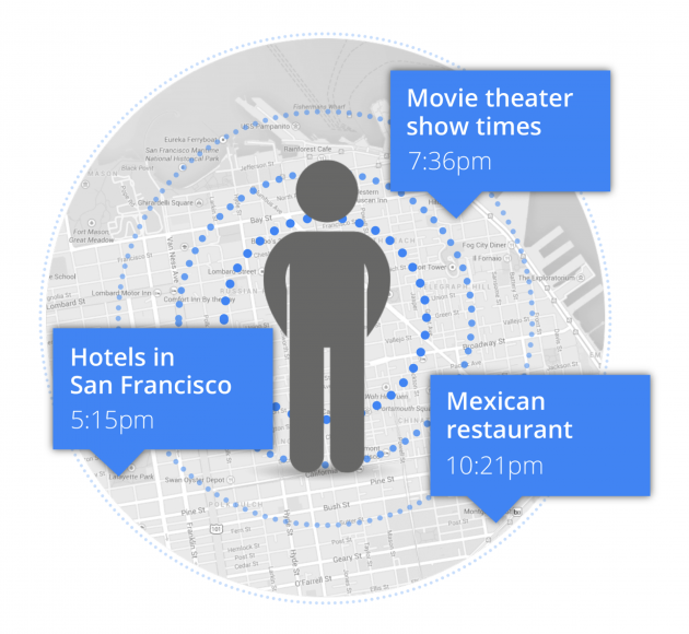 Icon of a person on a map with pinpoints of nearby hotel, movie theater, and restaurant