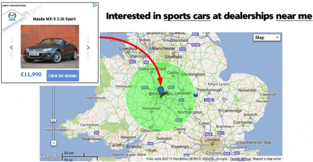 "Map of Mazda dealership area in England: ""Interested in *sports cars* at dealerships *near me*"""