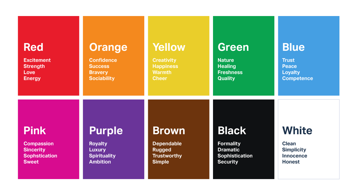 How color impacts conversion rates and ux usertesting blog - Colors effect on mood ...