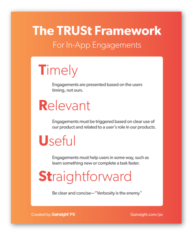 The TRUSt framework for in-app engagements